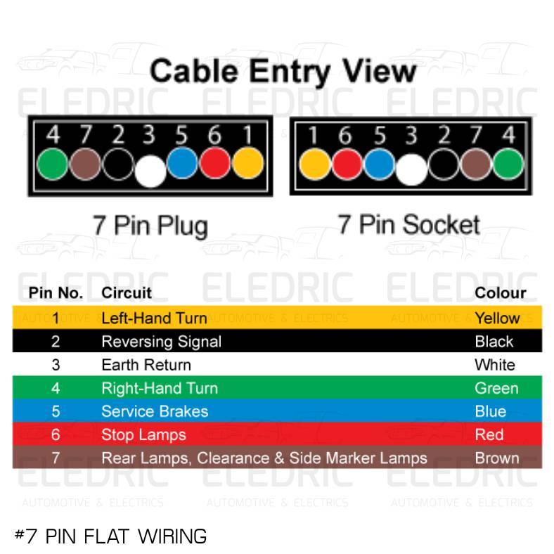 Narva 82042bl 7 Pin Flat Quickfit Trailer Socket Eledric